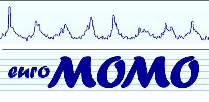 Euromomo